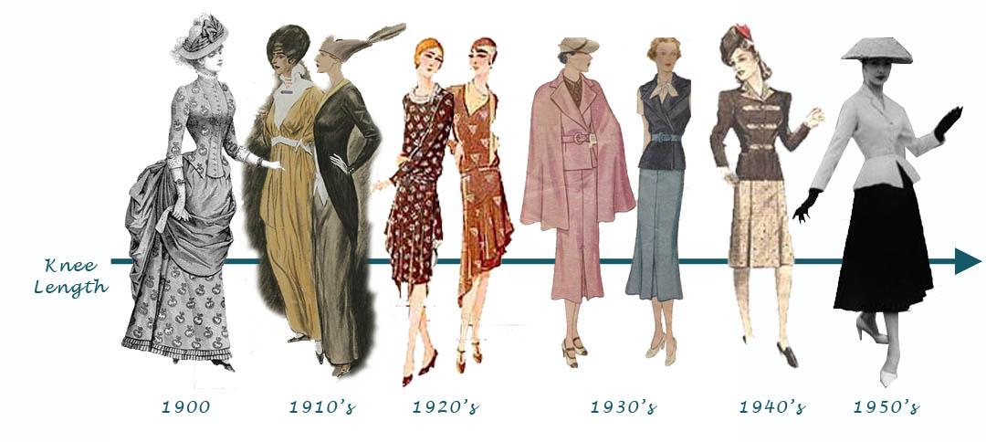 Fashion - Wikipedia 57